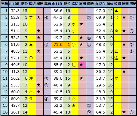 f:id:onix-oniku:20210410163907p:plain