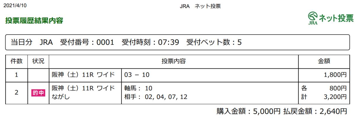 f:id:onix-oniku:20210410165825p:plain