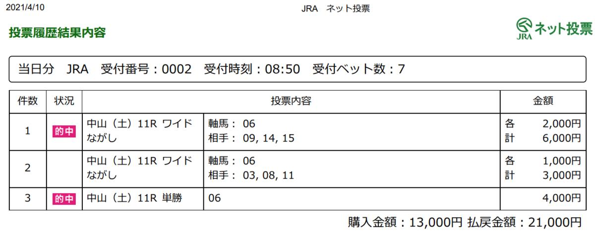 f:id:onix-oniku:20210410170556p:plain