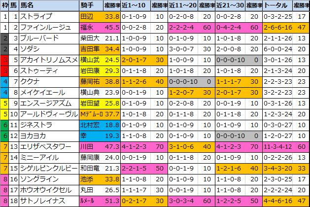 f:id:onix-oniku:20210410182820p:plain