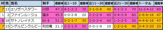 f:id:onix-oniku:20210410182858p:plain