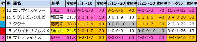 f:id:onix-oniku:20210410182934p:plain