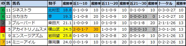 f:id:onix-oniku:20210410183009p:plain