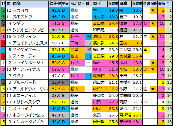 f:id:onix-oniku:20210410200642p:plain