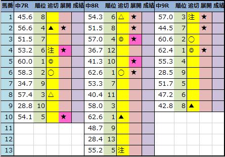 f:id:onix-oniku:20210410212704p:plain