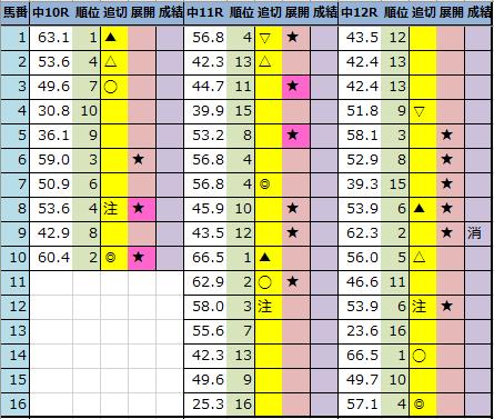 f:id:onix-oniku:20210410212742p:plain