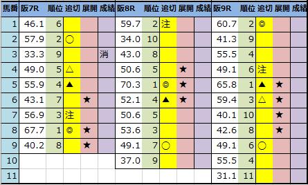 f:id:onix-oniku:20210410212856p:plain