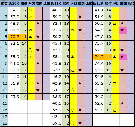 f:id:onix-oniku:20210410213000p:plain