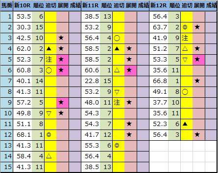 f:id:onix-oniku:20210410213159p:plain