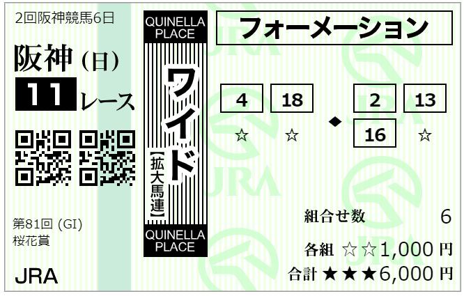f:id:onix-oniku:20210411081614p:plain