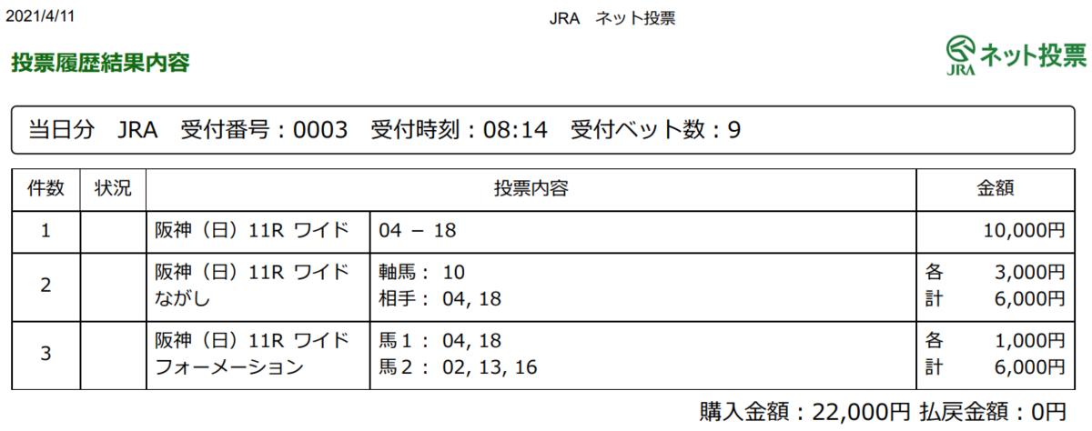 f:id:onix-oniku:20210411081653p:plain