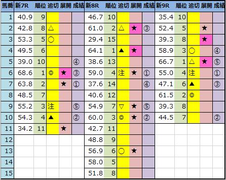 f:id:onix-oniku:20210411141651p:plain