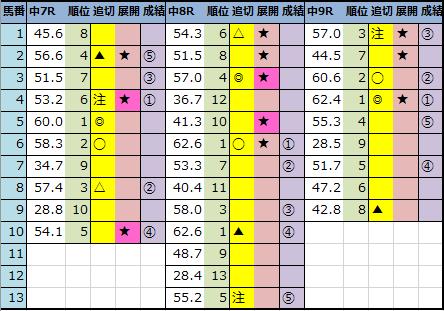 f:id:onix-oniku:20210411142505p:plain
