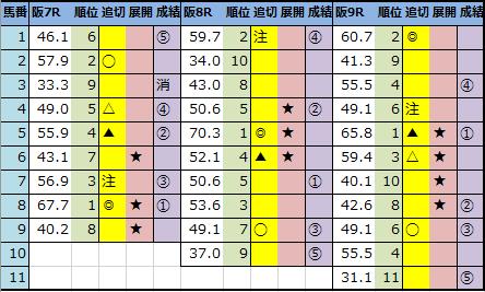 f:id:onix-oniku:20210411143404p:plain
