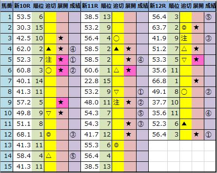 f:id:onix-oniku:20210411161719p:plain