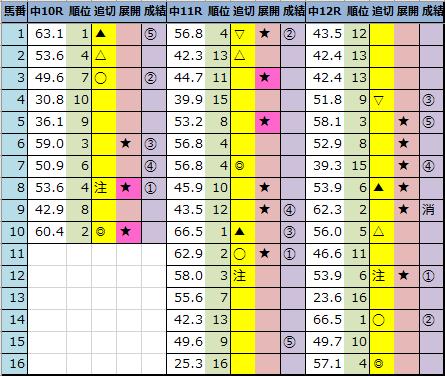 f:id:onix-oniku:20210411162859p:plain