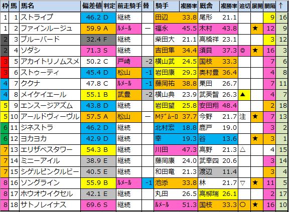 f:id:onix-oniku:20210411171350p:plain