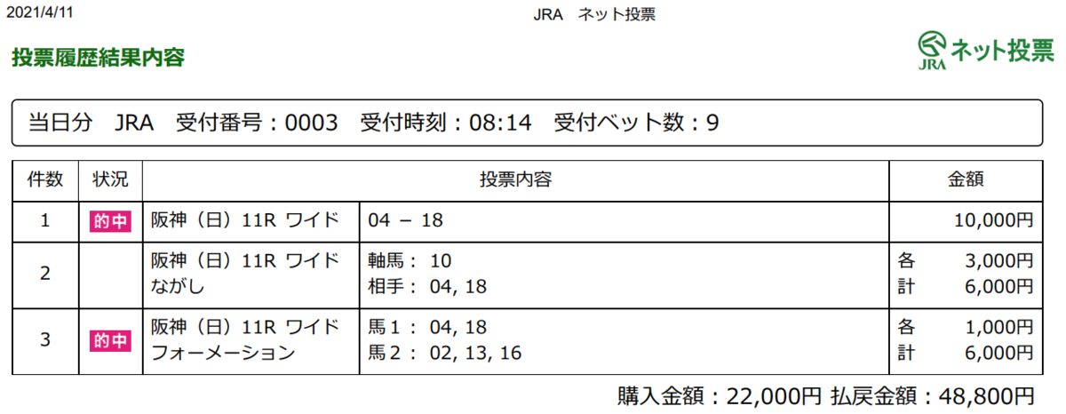 f:id:onix-oniku:20210411171522p:plain