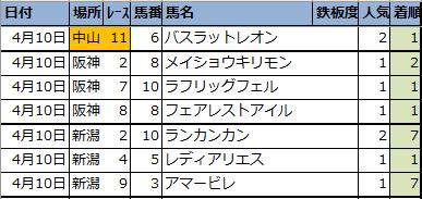 f:id:onix-oniku:20210412141858p:plain