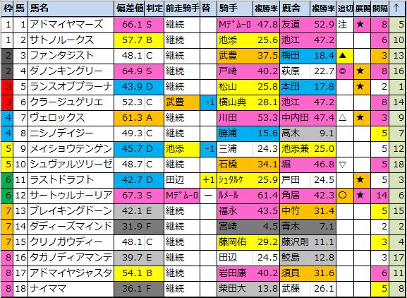 f:id:onix-oniku:20210413203202p:plain