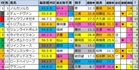 f:id:onix-oniku:20210415171511p:plain