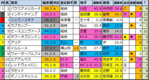 f:id:onix-oniku:20210415171650p:plain