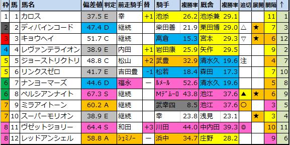 f:id:onix-oniku:20210415171719p:plain