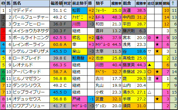 f:id:onix-oniku:20210415171755p:plain