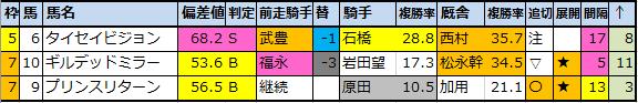 f:id:onix-oniku:20210415181622p:plain