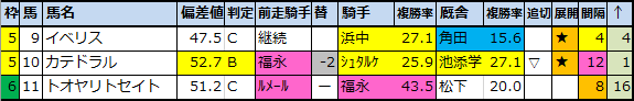 f:id:onix-oniku:20210415181652p:plain