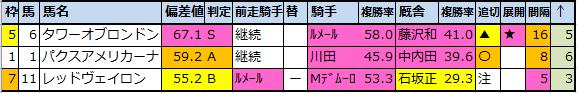 f:id:onix-oniku:20210415181730p:plain