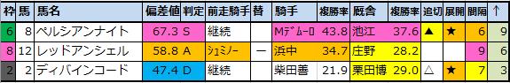f:id:onix-oniku:20210415181816p:plain