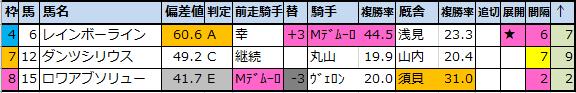 f:id:onix-oniku:20210415181852p:plain