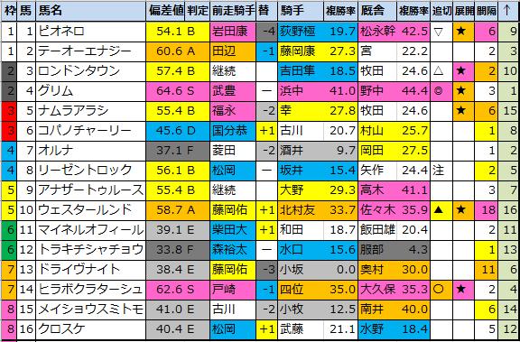 f:id:onix-oniku:20210415190743p:plain