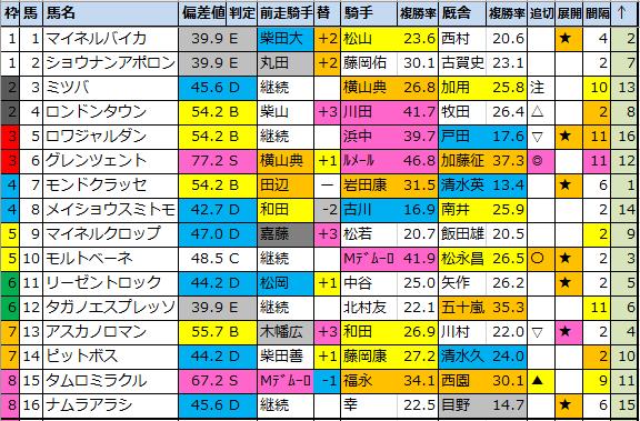 f:id:onix-oniku:20210415190914p:plain