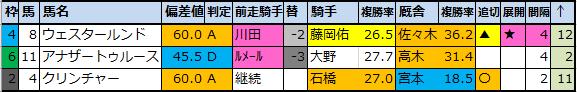 f:id:onix-oniku:20210415193126p:plain