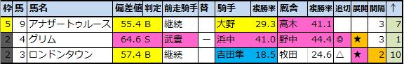 f:id:onix-oniku:20210415193206p:plain