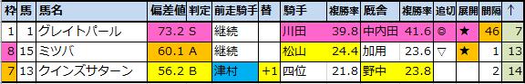 f:id:onix-oniku:20210416114826p:plain