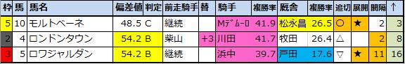 f:id:onix-oniku:20210416114910p:plain