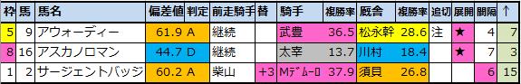 f:id:onix-oniku:20210416115034p:plain