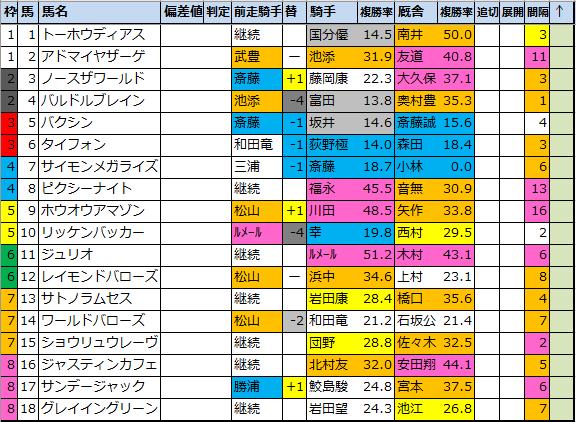 f:id:onix-oniku:20210416122756p:plain