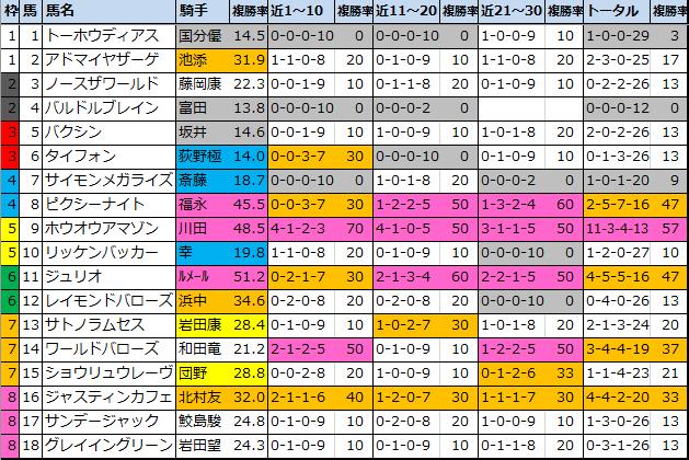 f:id:onix-oniku:20210416164111p:plain