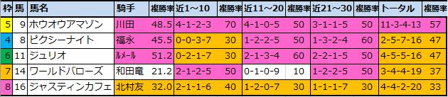 f:id:onix-oniku:20210416164145p:plain