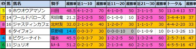 f:id:onix-oniku:20210416164227p:plain