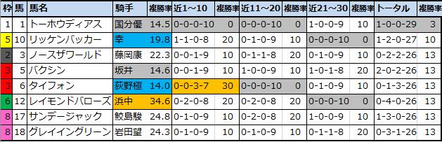 f:id:onix-oniku:20210416164319p:plain