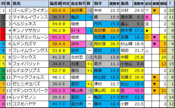 f:id:onix-oniku:20210416183335p:plain