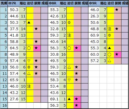 f:id:onix-oniku:20210416202600p:plain
