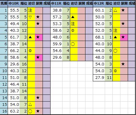 f:id:onix-oniku:20210416202642p:plain