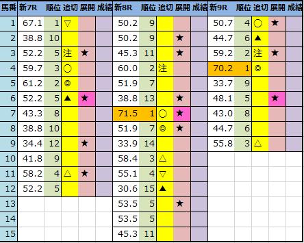 f:id:onix-oniku:20210416202847p:plain