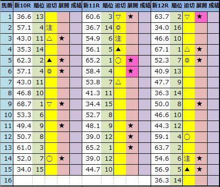f:id:onix-oniku:20210416202915p:plain
